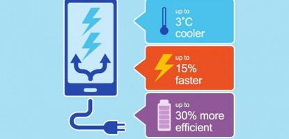 Быстрая зарядка Quick Charge и PD — что это такое и как работает